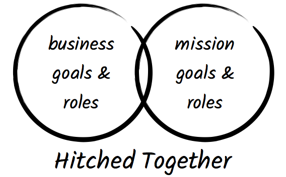 Hitched Together graphic