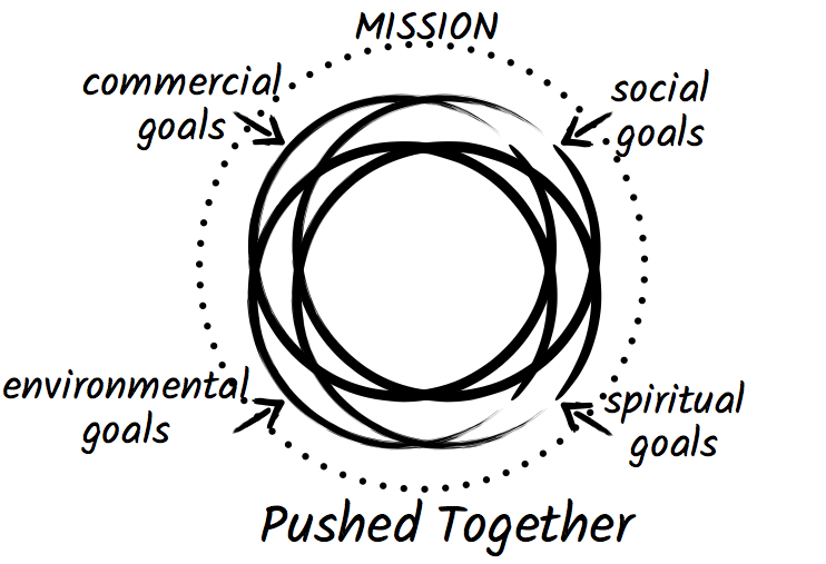 Pushed Together graphic 2