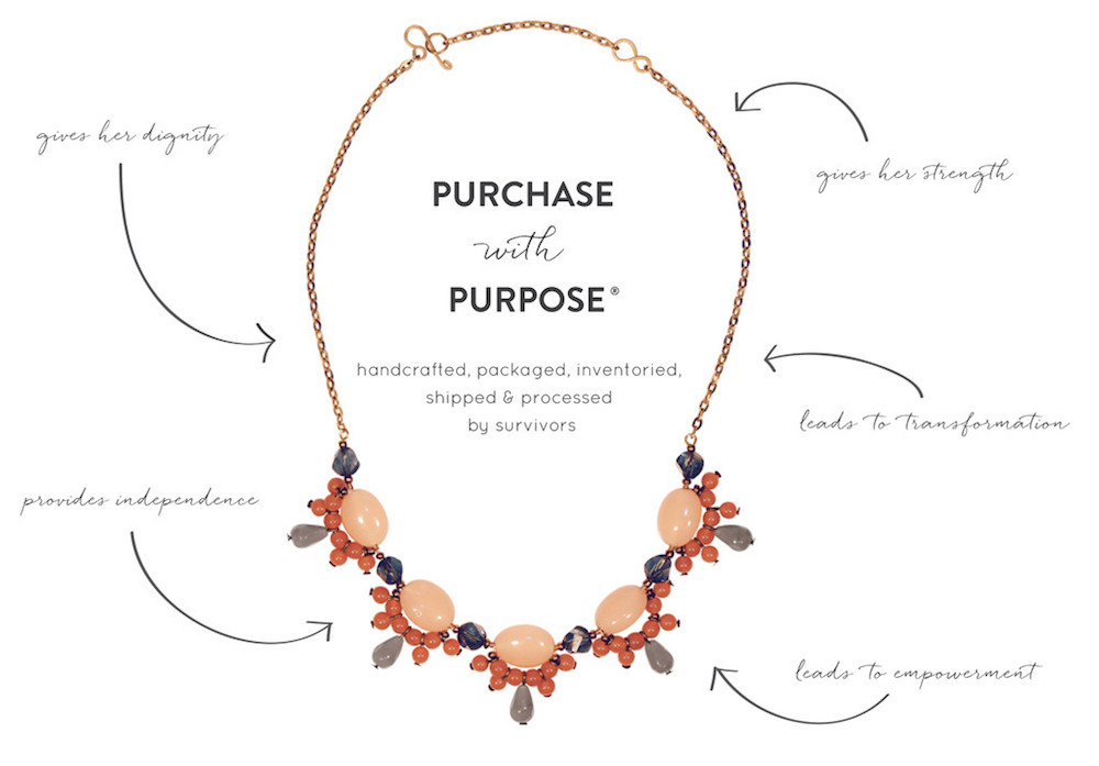 purchasefinal
